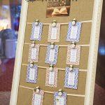 plan de table photographe de mariage Richelieu 37 CF Photographe